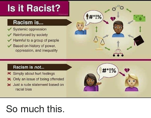 Schaubild zur Einordnung, was Rassismus bedeutet. Racism is: Systemic oppression; reinforced by society; harmful to a group of people; based on history of power, oppression, and inequality. Racism is not: Simply about hurt feelings; only an issue of being offended; just a rude statement based on racial bias.